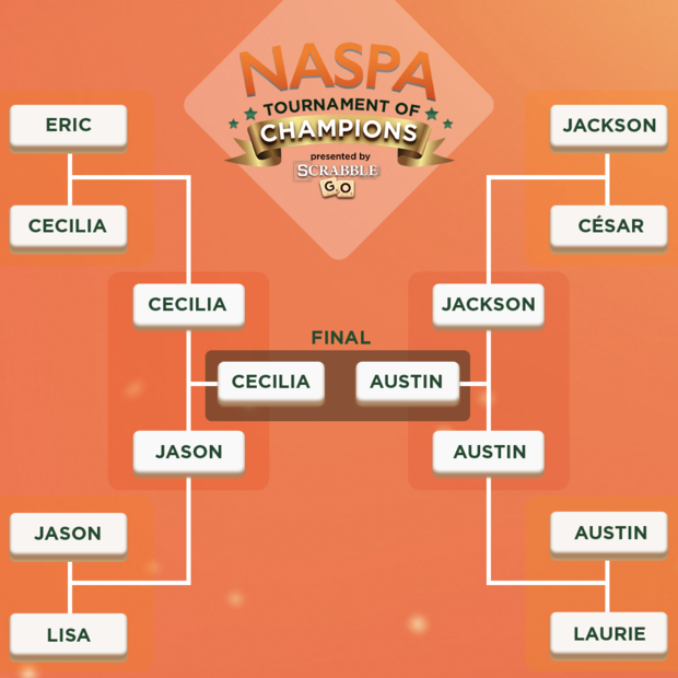 NASPA TOC Final.png